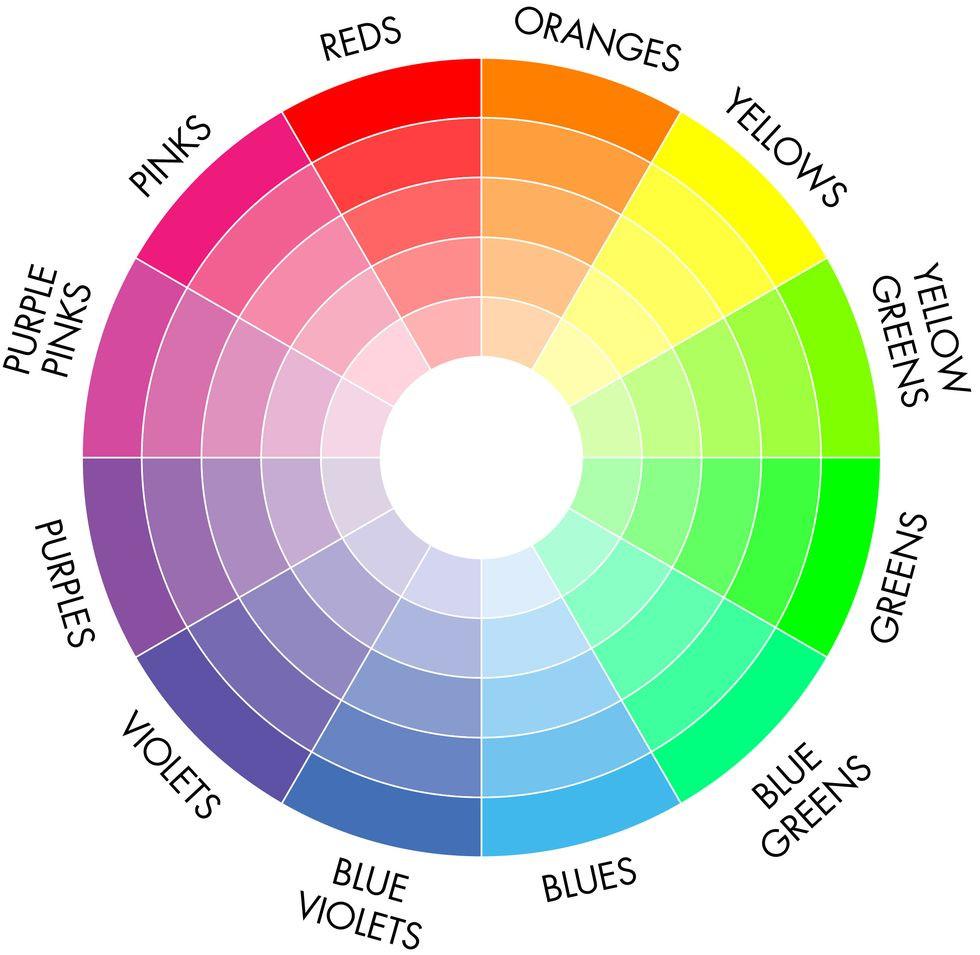 كيف أنسق ملابسي على الموضة-بالتة الألوان