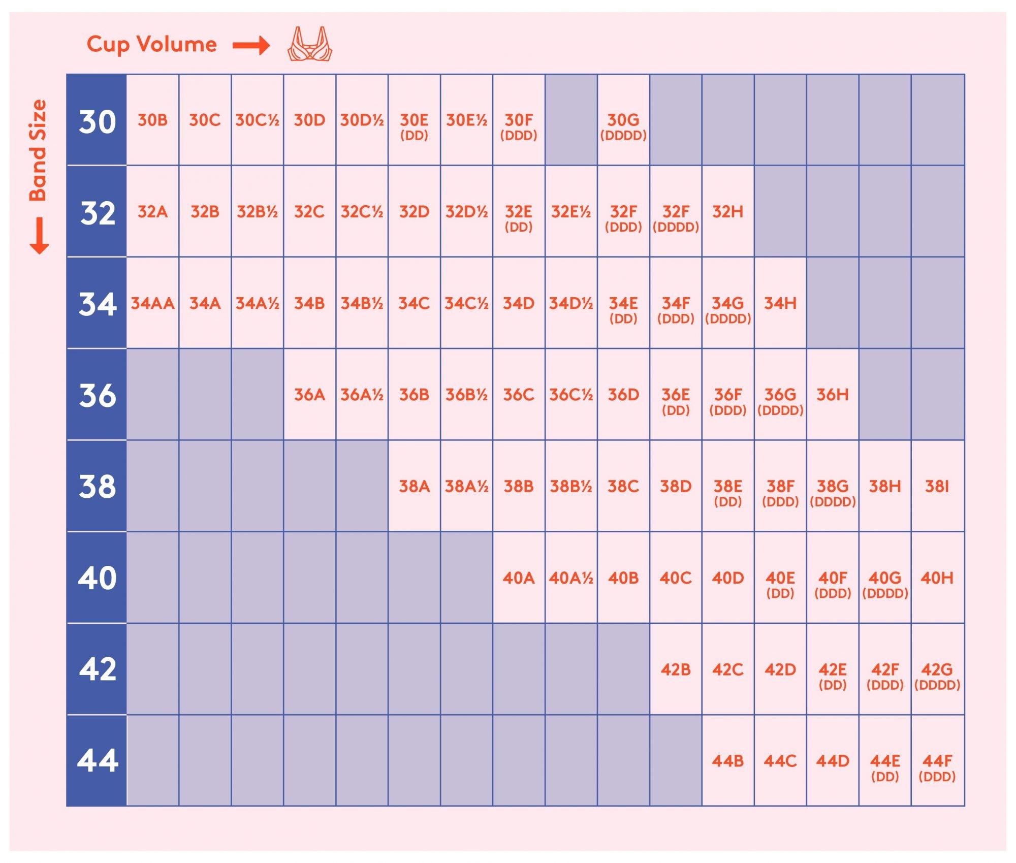 جدول مقاسات الستيانات