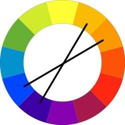 الألوان التي تناسب اللون الأزرق الغامق في الملابس- الألوان التكميلية