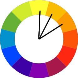 الألوان التي تناسب اللون الأزرق الغامق في الملابس- الألوان المتطابقة