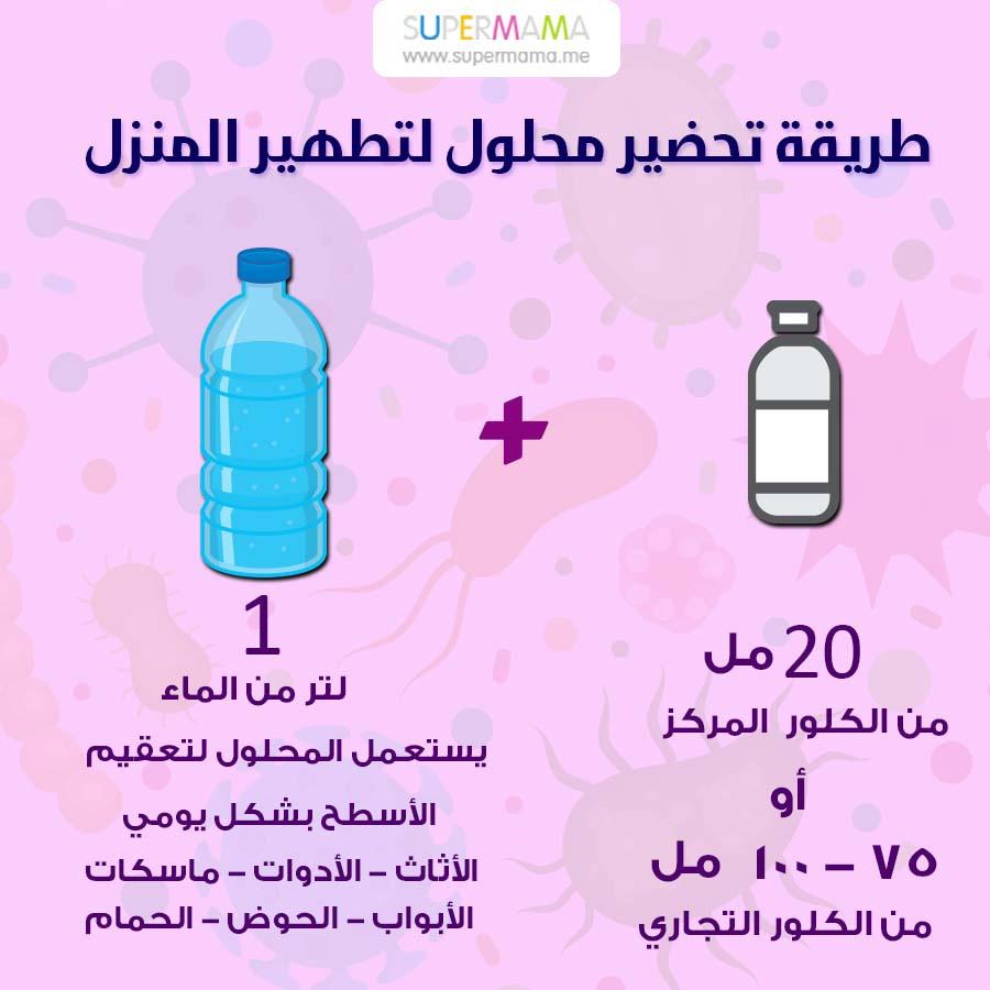 خطوات لتقوية مناعة الرضع ضد فيروس كورونا - طريقة تحضير محلول الكلور لتطهير المنزل