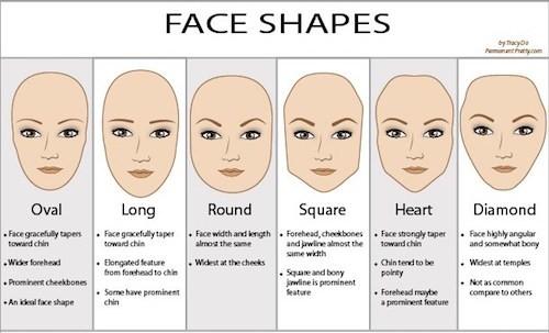 أنواع قصات الشعر وأسماؤها للنساء - أشكال الوجه