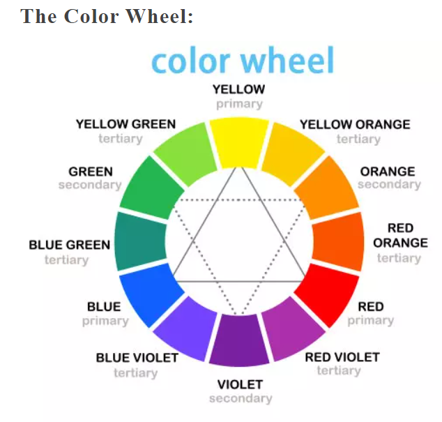 كيفية تنسيق الألوان مع بعضها - عجلة الألوان