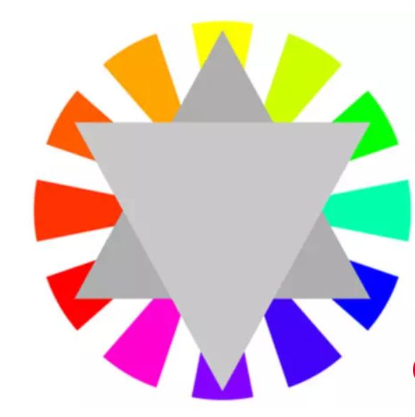 كيفية تنسيق الألوان مع بعضها - تنسيق ألوان الملابس