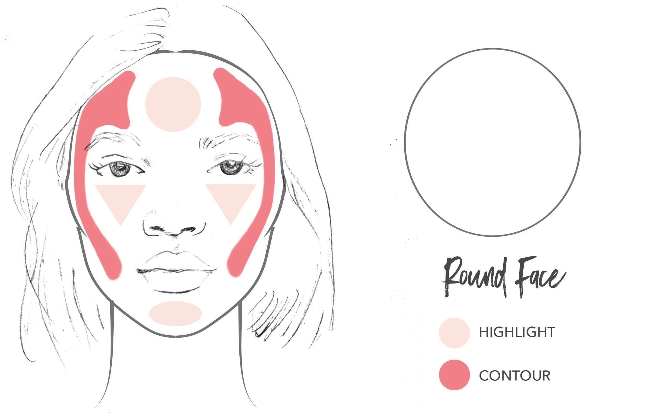 كونتور الوجه الدائري ـ طريقة الكونتور والهايلايت