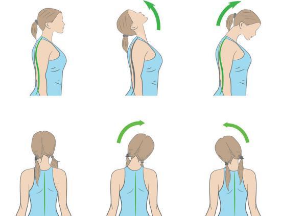 تمارين رياضية لمرضى الانزلاق الغضروفي - تمرين تمدد الرقبة
